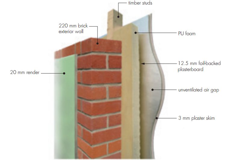 Typical solid masonry wall application