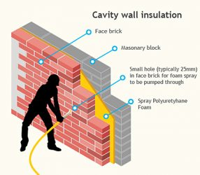 cavity wall spray foam